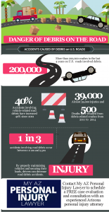auto accidents caused by debris on roads - infographic