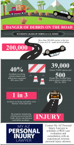 Infographic: dangers on the road
